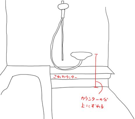 カウンターありなら水栓が高い位置になるが