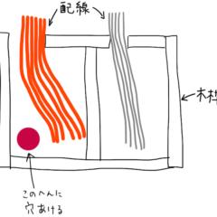 配線と穴開け箇所
